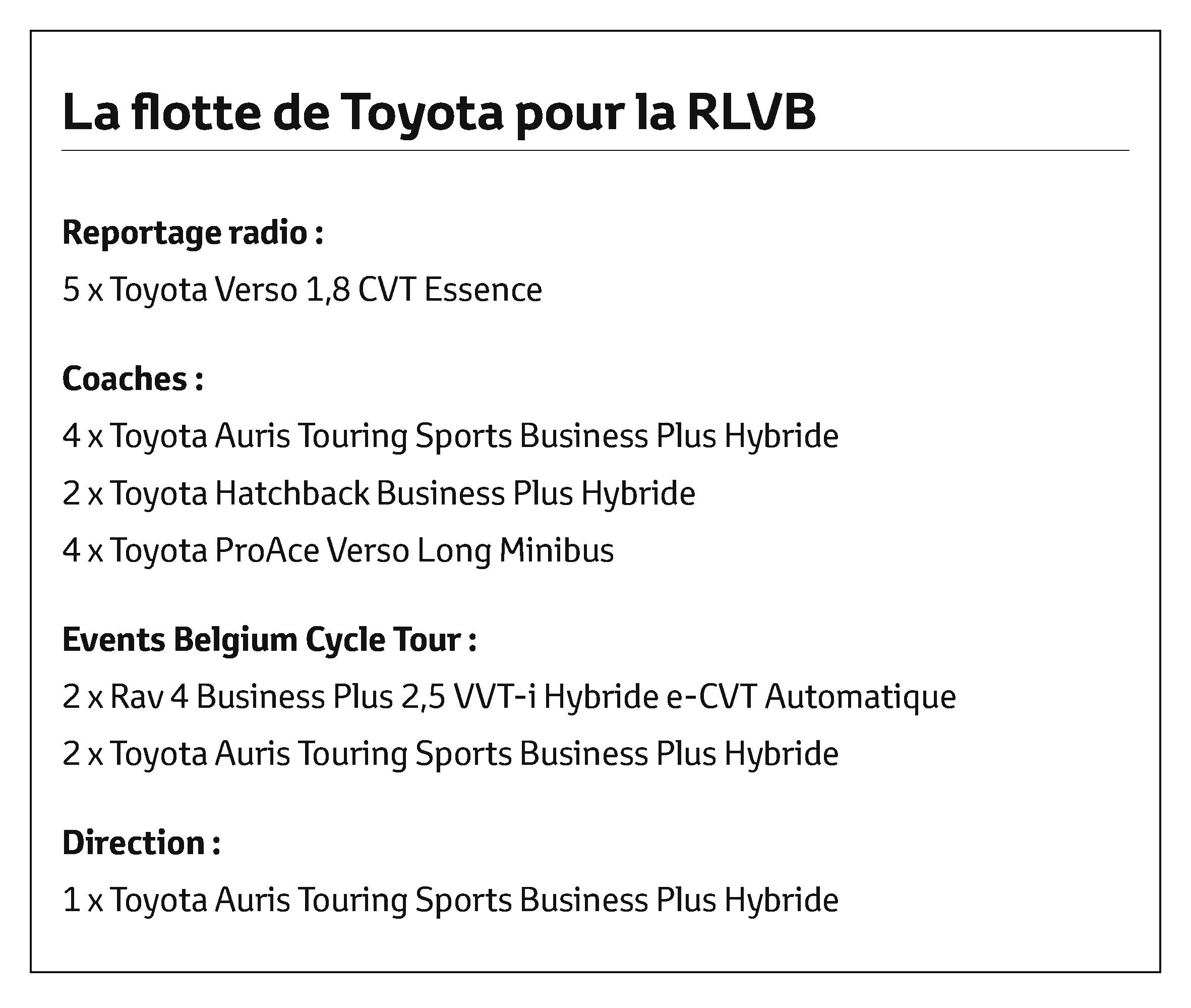 Toyota RLVB