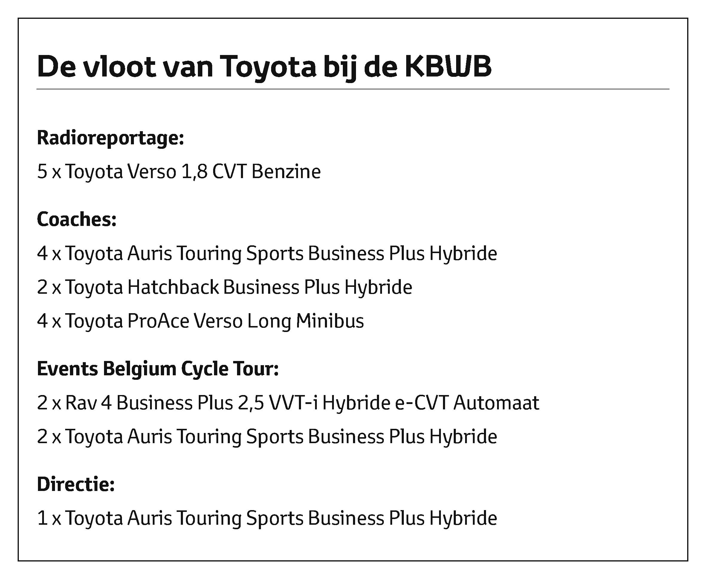 De vloot van Toyota bij de KBWB