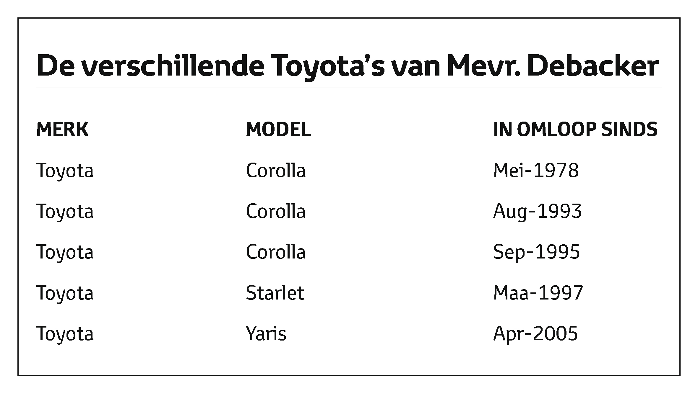 Toyota dhr. Debacker
